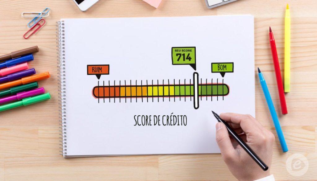 O que é score